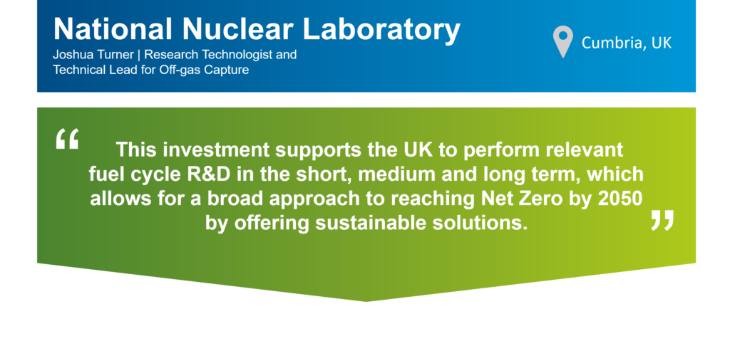"""An infographic that summarises this case study. The top part of the infographic is a blue bar that says: """"National Nuclear Laboratory, Joshua Turner, Research Technologist and Technical Lead for Off-gas Capture"""" on the left. There is also a location icon that says: """"Cumbria, UK"""" on the right. Underneath the blue bar, there is a green box that has the following statement from Josh in quotation marks: """"This investment supports the UK to perform relevant fuel cycle R&D in the short, medium and long term, which allows for a broad approach to reaching Net Zero by 2050 by offering sustainable solutions."""""""