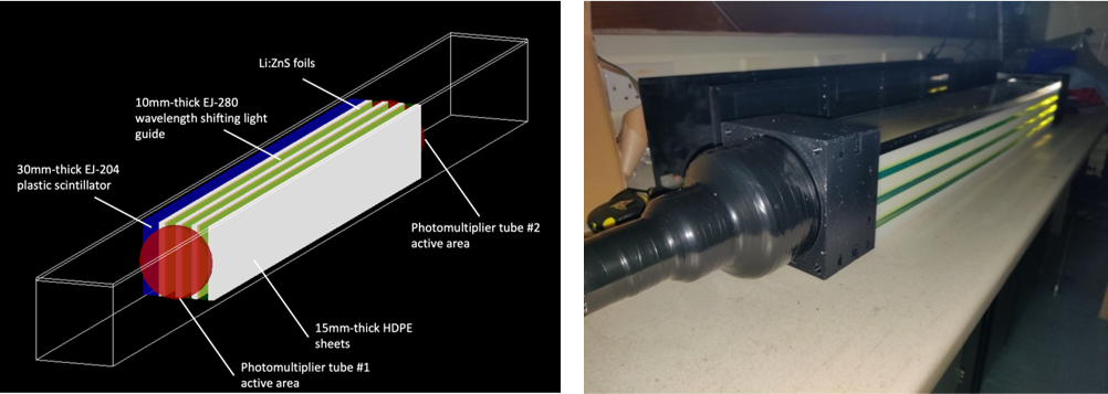 A digital diagram and real-life photograph (side by side left and right, respectively) showing the ATTIKUS detector.