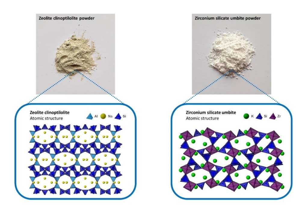 Two photographs of white powder - the left is zeolite and the right is zirconium. Under the photos are diagram showing the chemical makeup of each powder type